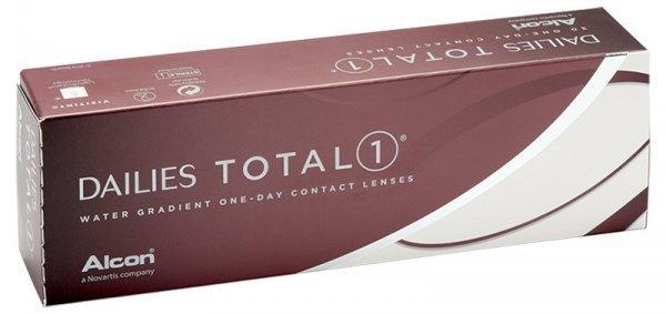 Контактные линзы Dailies Total 1 30 шт. 8.5 +02.00